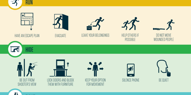Active shooter response posters available